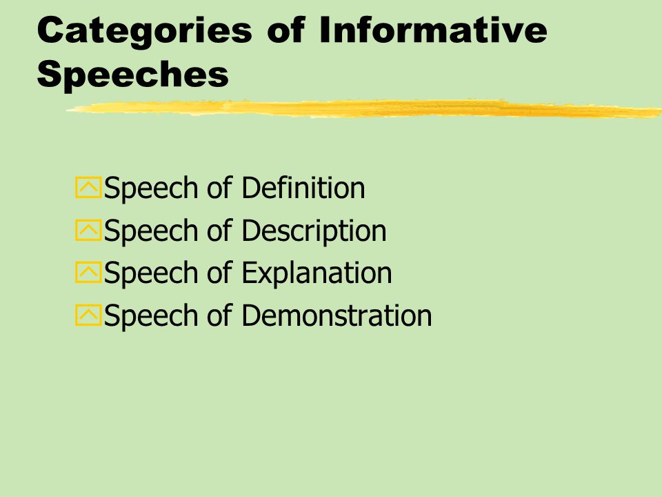 Categories of Informative Speeches