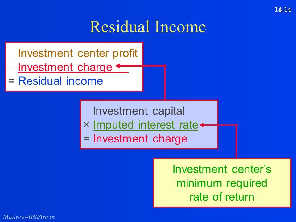 Investment center's minimum required rate of return