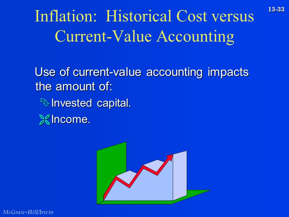 Inflation: Historical Cost versus Current-Value Accounting