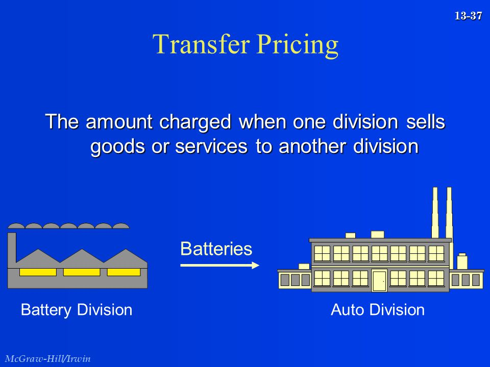 Transfer Pricing The amount charged when one division sells goods or services to another division. Batteries.