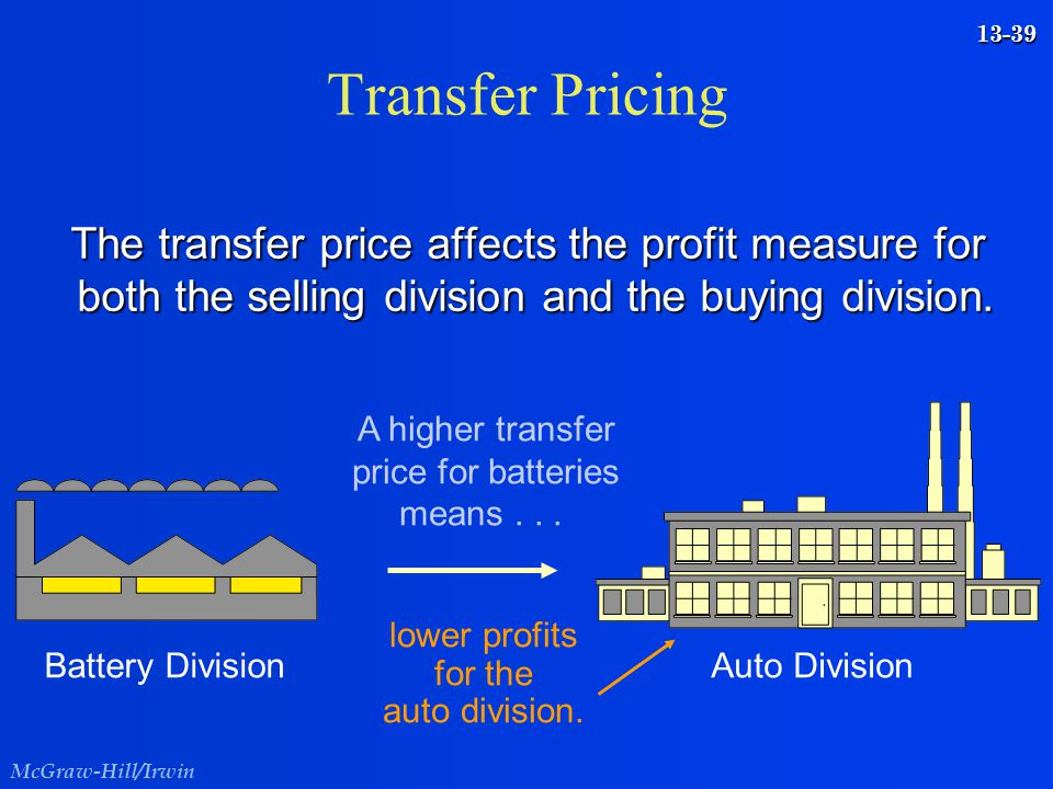 A higher transfer price for batteries means . . .