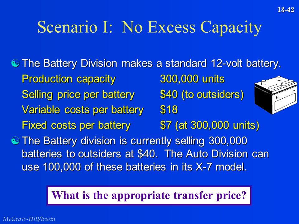 Scenario I: No Excess Capacity