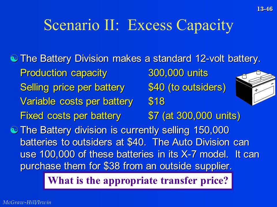 Scenario II: Excess Capacity