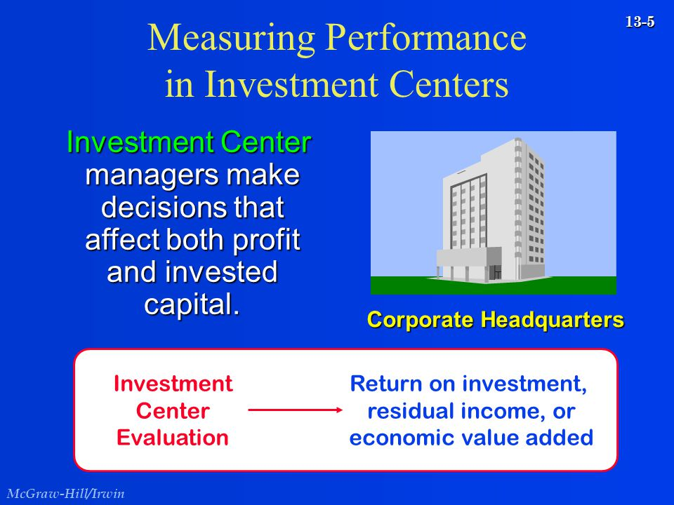 Measuring Performance in Investment Centers