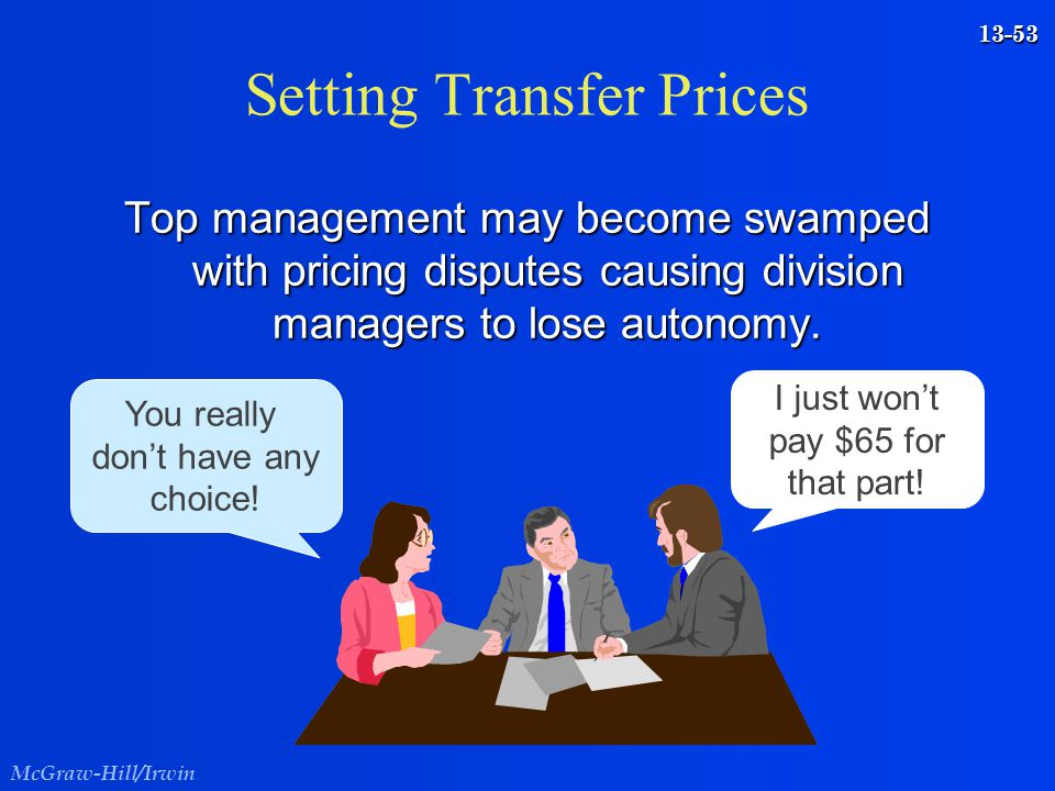 Setting Transfer Prices