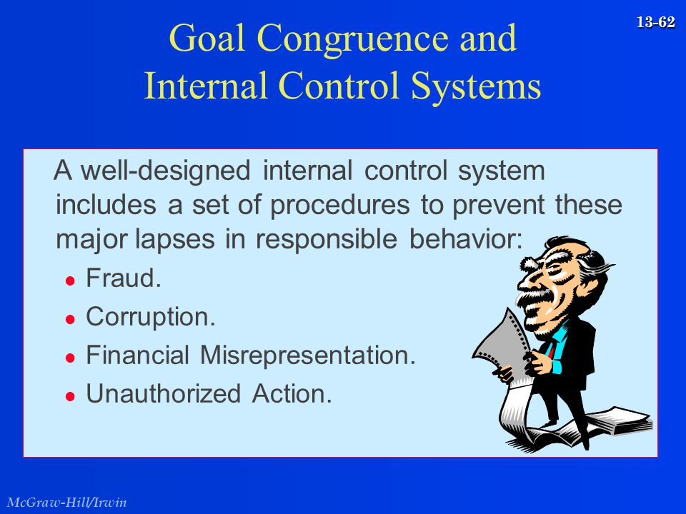Goal Congruence and Internal Control Systems