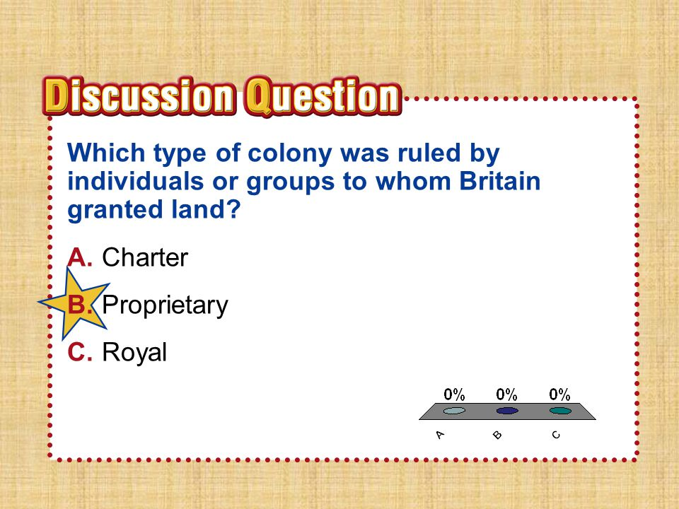 Section 2 Which type of colony was ruled by individuals or groups to whom Britain granted land A. Charter.