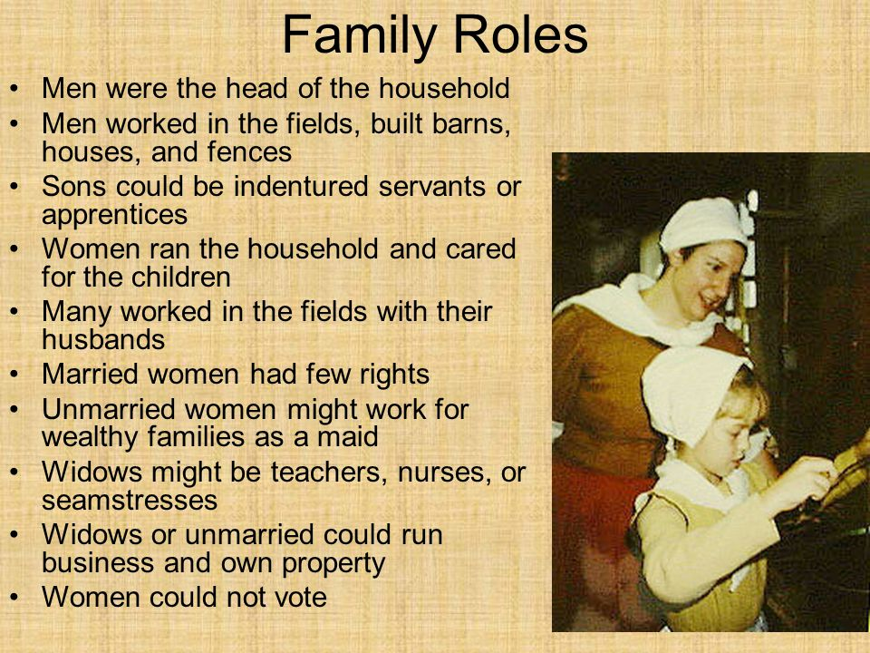 Family Roles Men were the head of the household