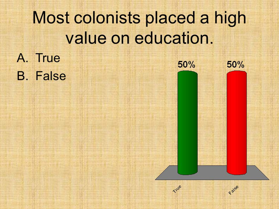 Most colonists placed a high value on education.