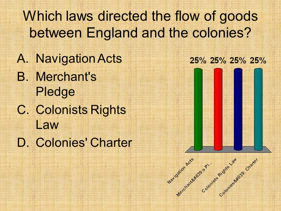 Which laws directed the flow of goods between England and the colonies