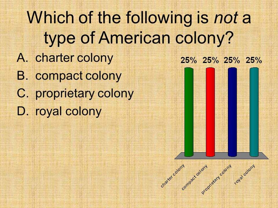 Which of the following is not a type of American colony
