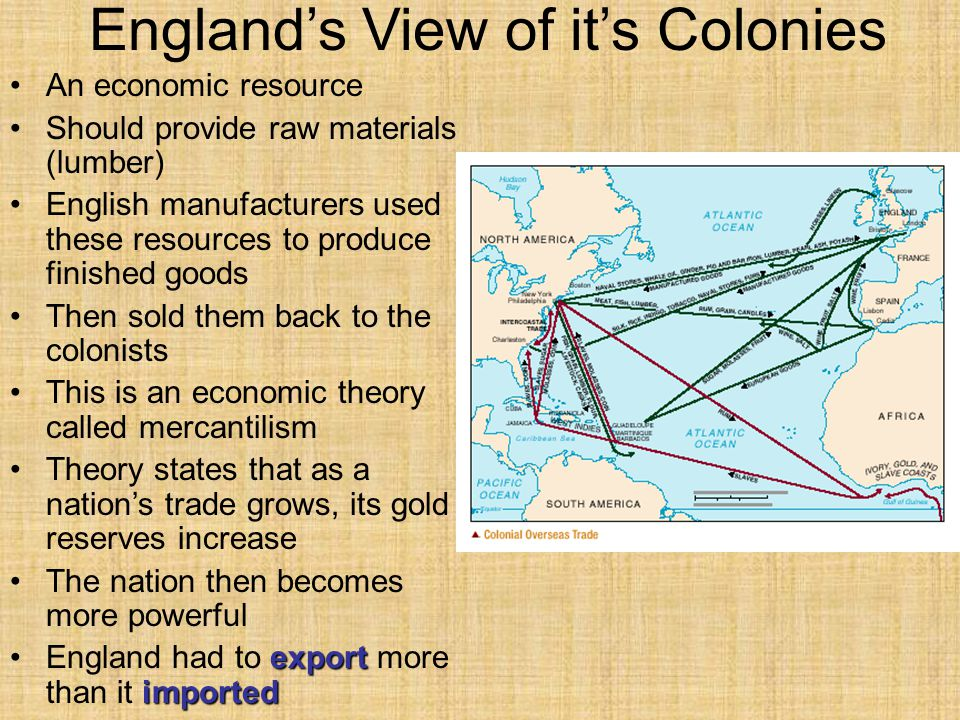 England's View of it's Colonies