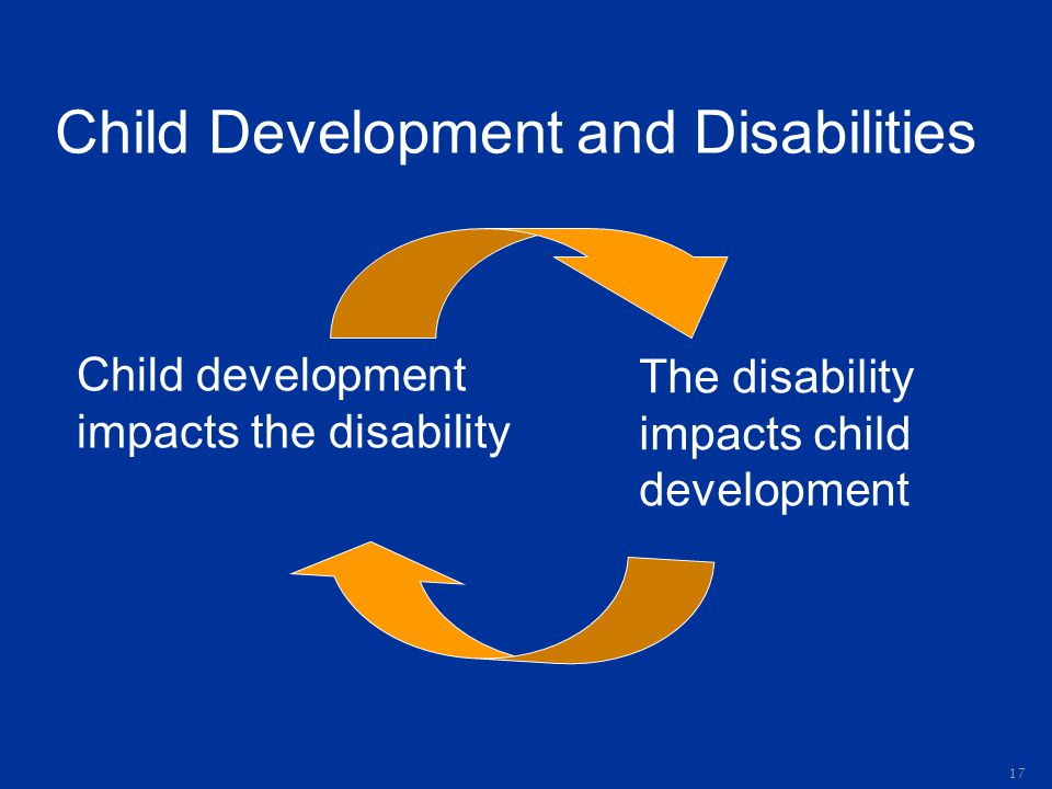 Child Development and Disabilities