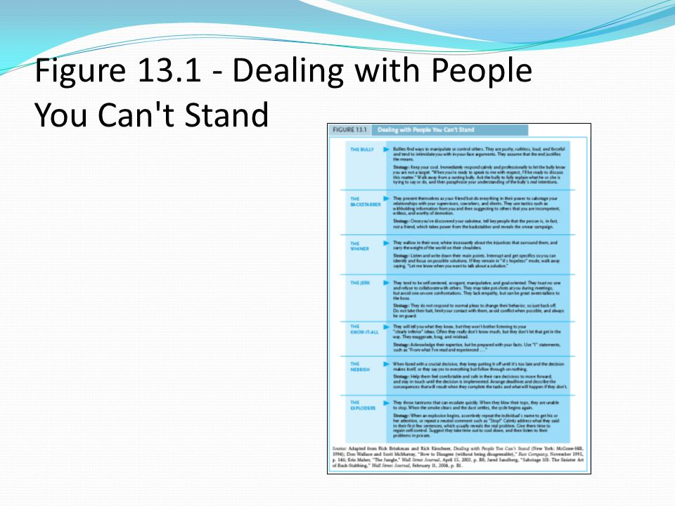 Figure 13.1 - Dealing with People You Can t Stand