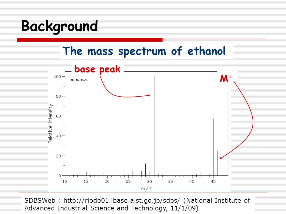 Background The mass spectrum of ethanol base peak M+