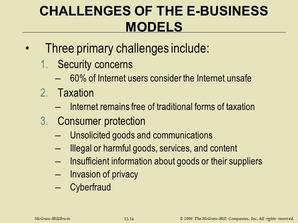 CHALLENGES OF THE E-BUSINESS MODELS