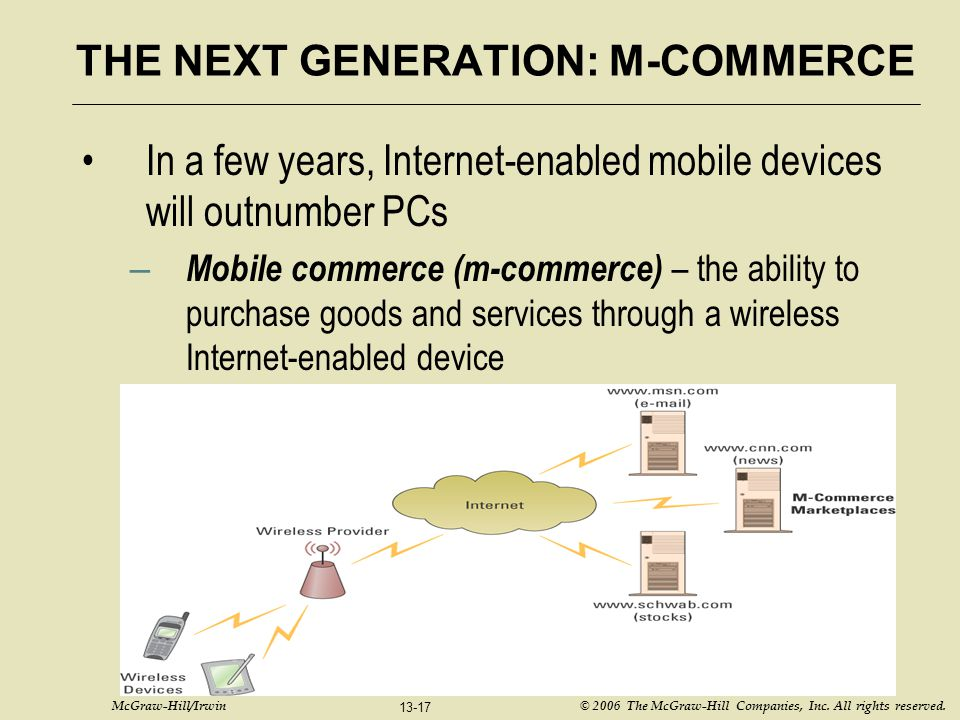 THE NEXT GENERATION: M-COMMERCE
