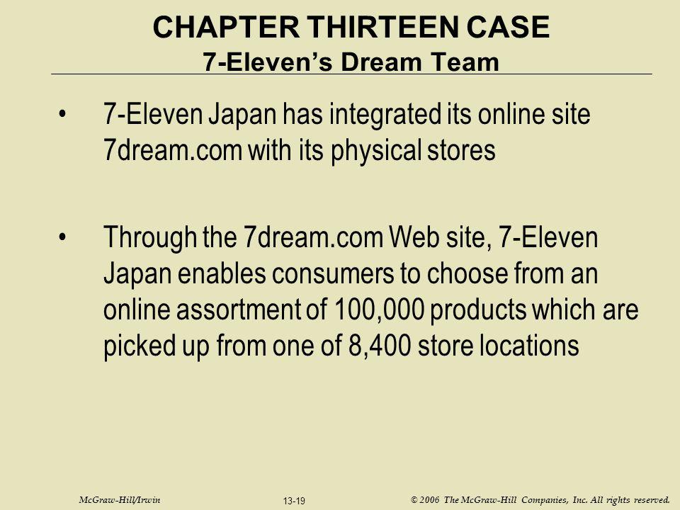 CHAPTER THIRTEEN CASE 7-Eleven's Dream Team