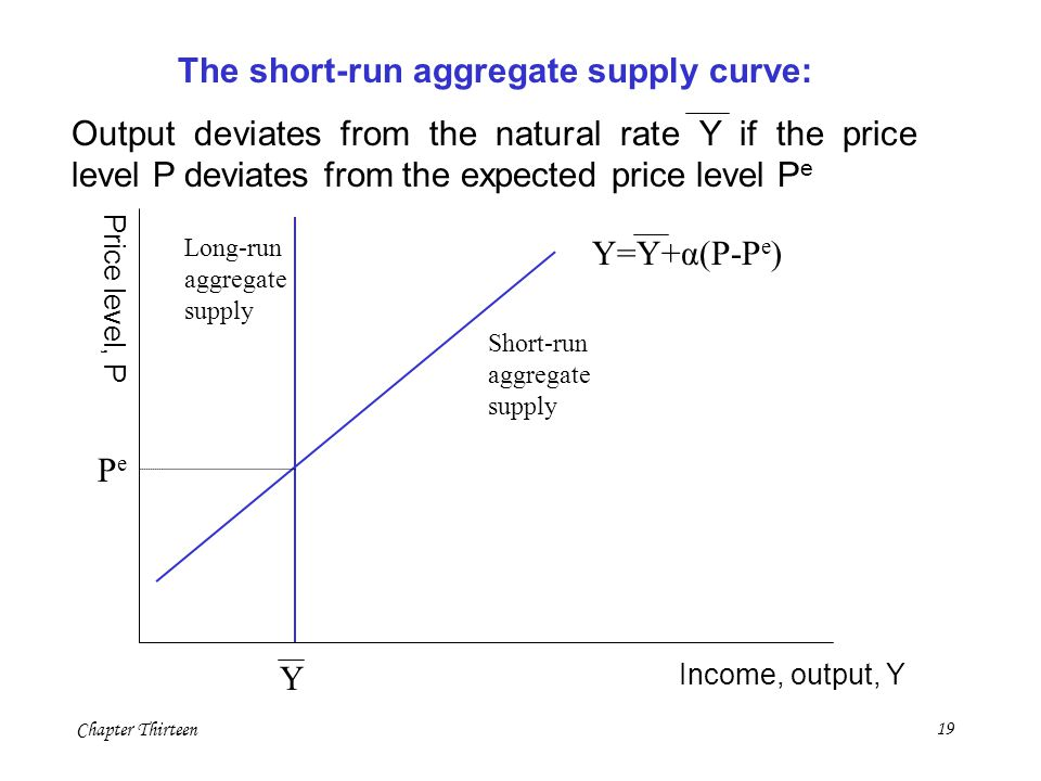 The short-run aggregate supply curve: