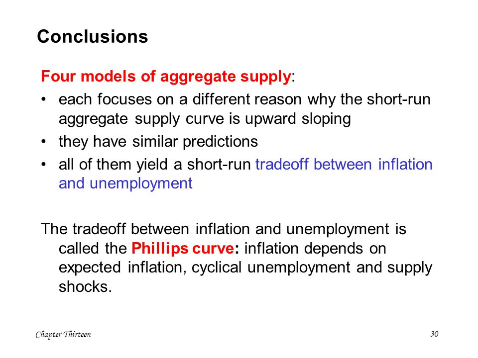 Conclusions Four models of aggregate supply: