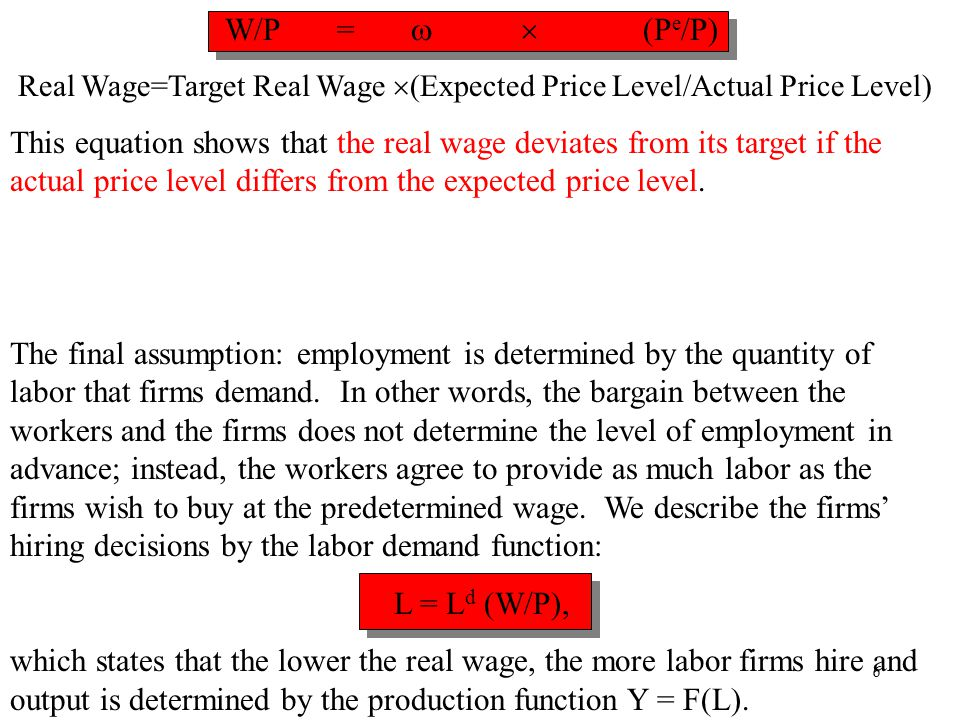 W/P =   (Pe/P) Real Wage=Target Real Wage (Expected Price Level/Actual Price Level)