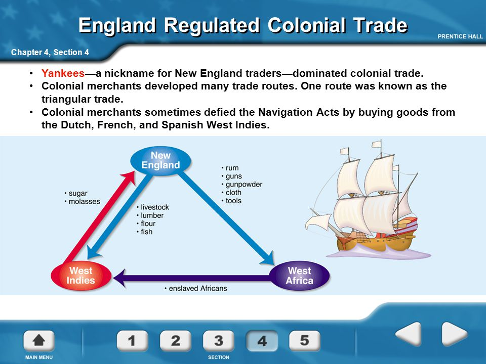 England Regulated Colonial Trade