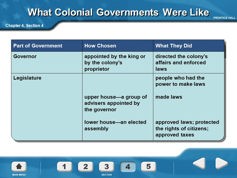 What Colonial Governments Were Like