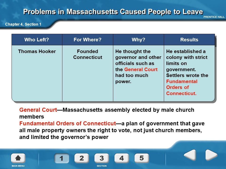 Problems in Massachusetts Caused People to Leave