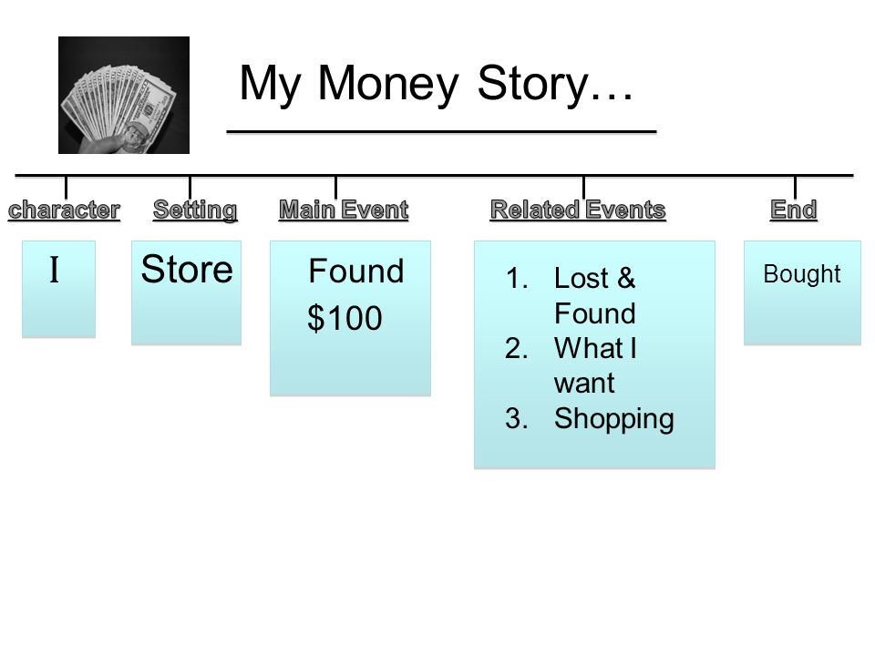 My Money Story… I Store Found Bought $100 Lost & Found What I want