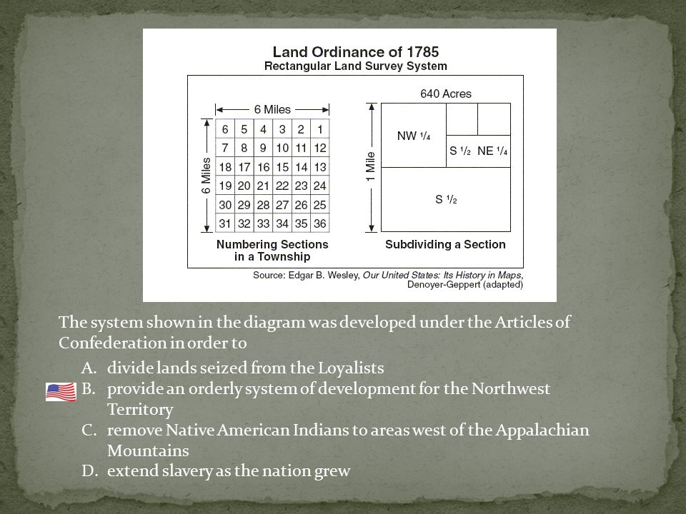 The system shown in the diagram was developed under the Articles of Confederation in order to