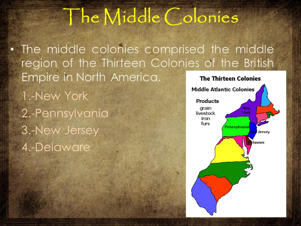 The Middle Colonies 1.-New York