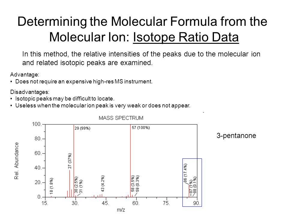 Determining the Molecular Formula from the