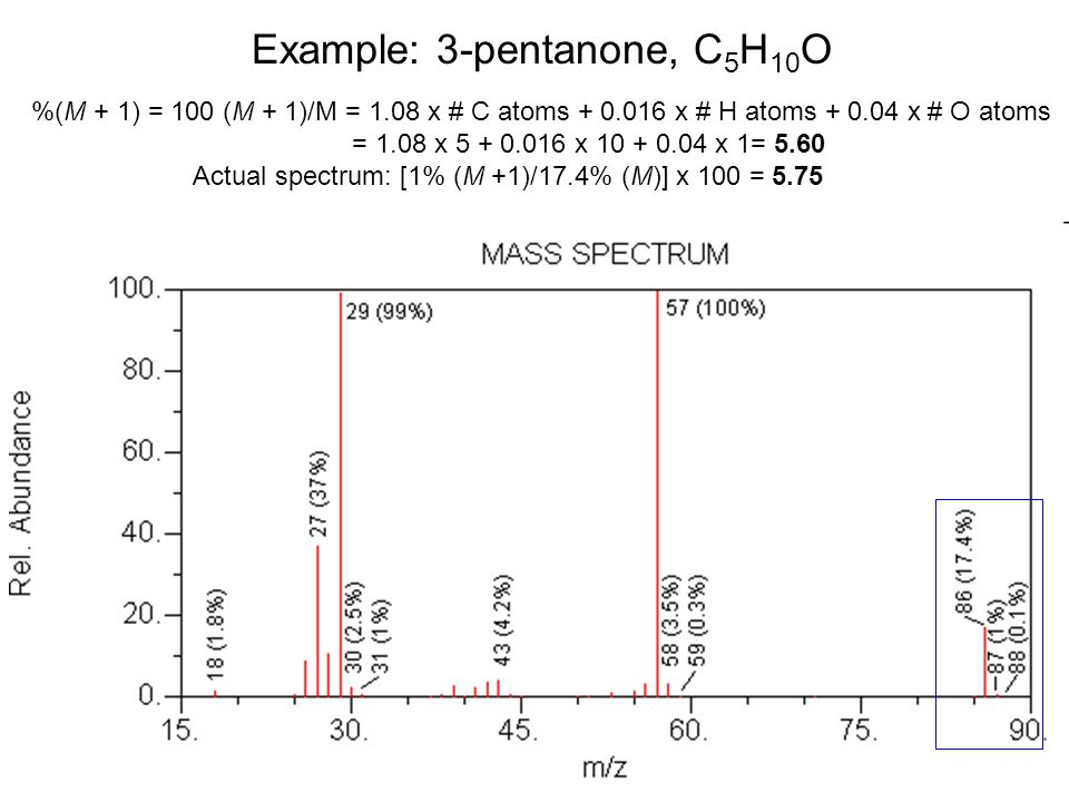 Example: 3-pentanone, C5H10O