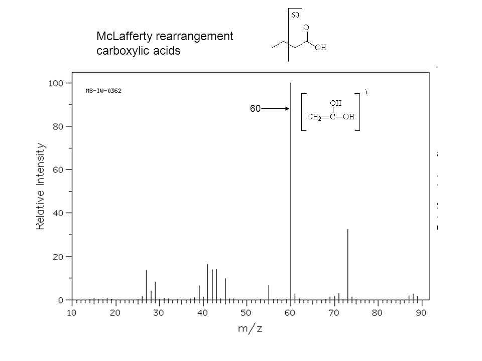 McLafferty rearrangement carboxylic acids