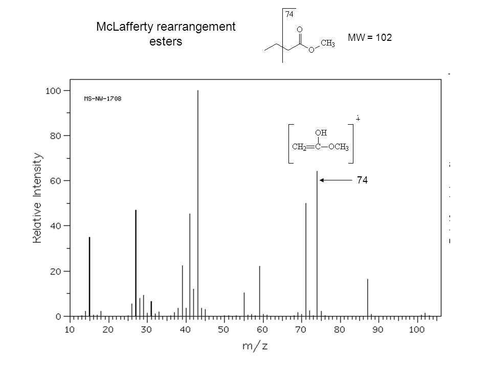 McLafferty rearrangement