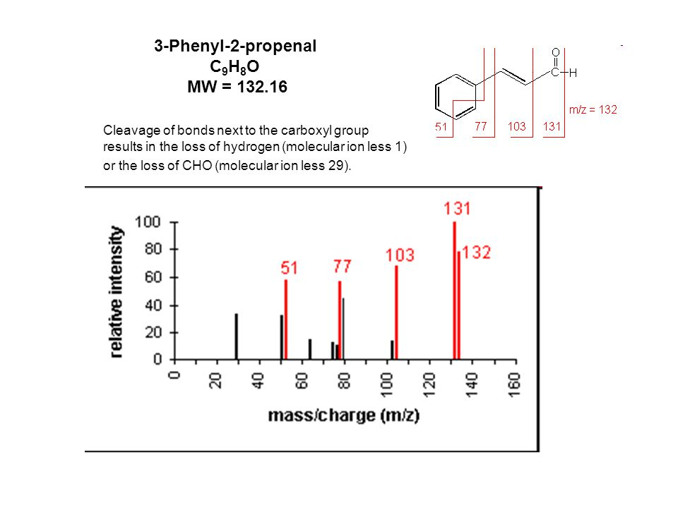 3-Phenyl-2-propenal C9H8O MW = 132.16