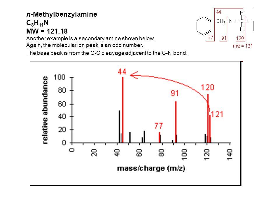 n-Methylbenzylamine C8H11N MW = 121.18
