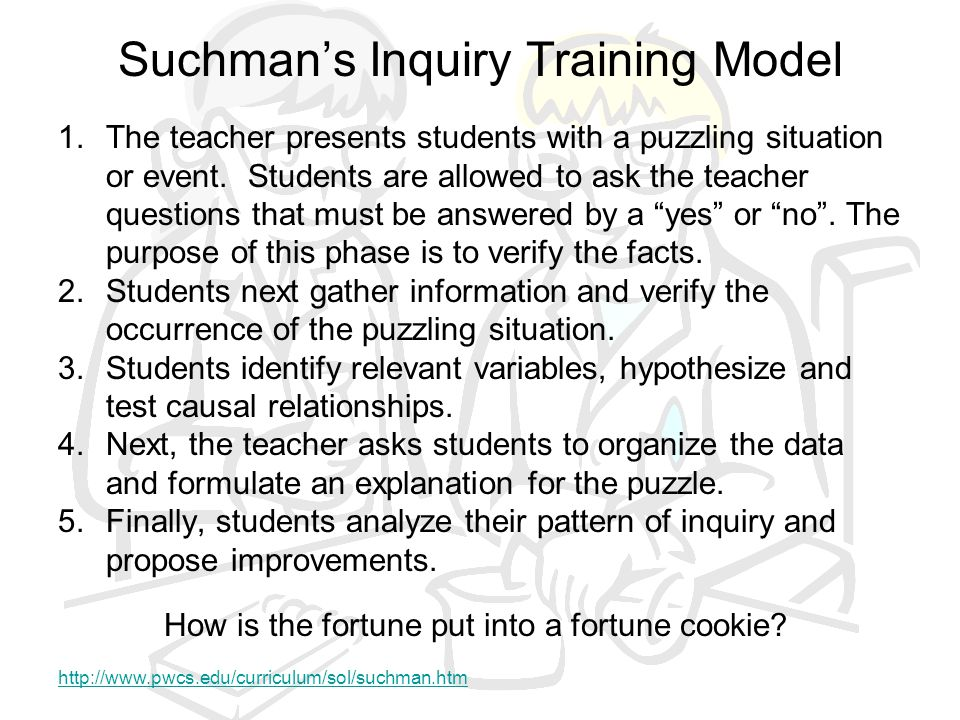 Suchman's Inquiry Training Model