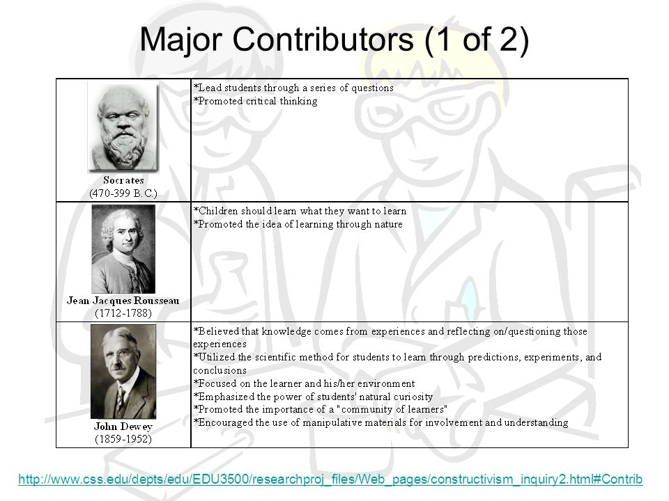 Major Contributors (1 of 2)