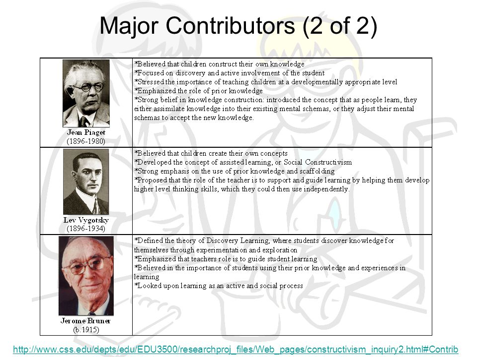 Major Contributors (2 of 2)