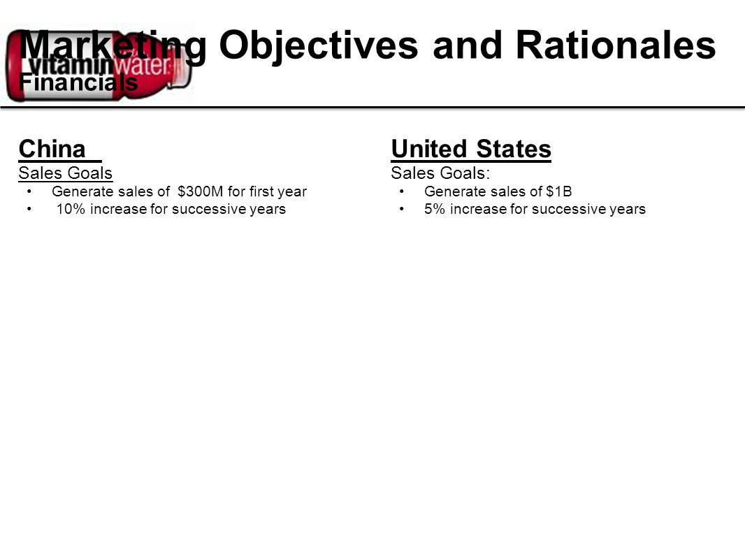Marketing Objectives and Rationales Financials