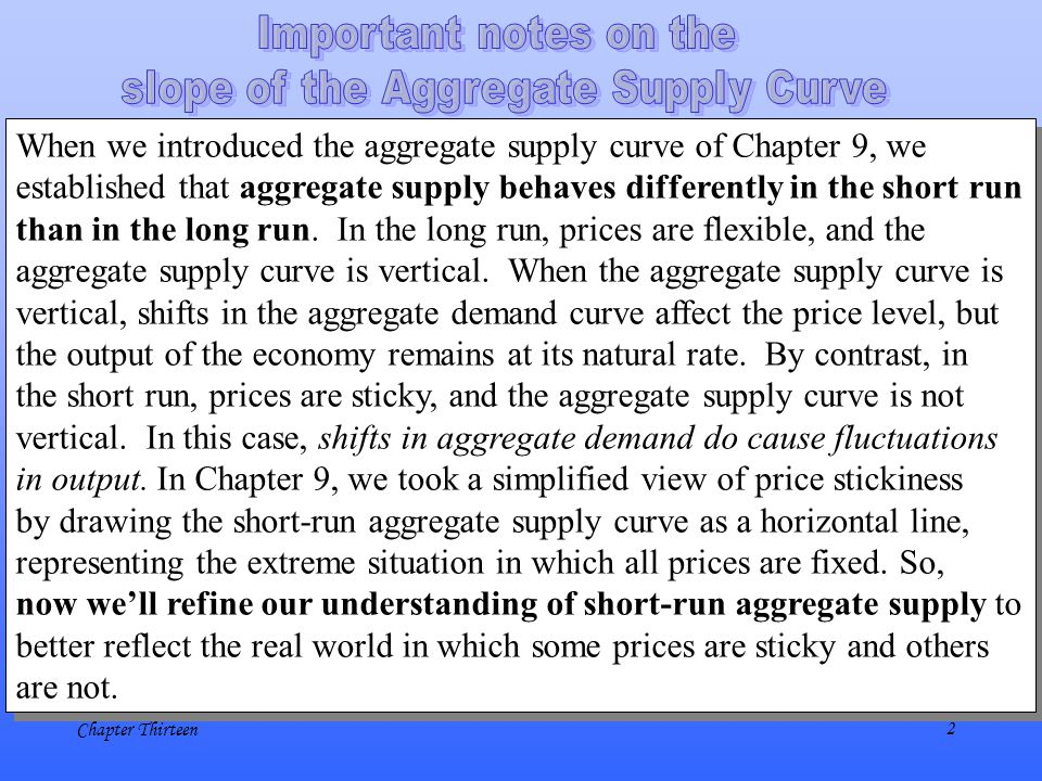 slope of the Aggregate Supply Curve