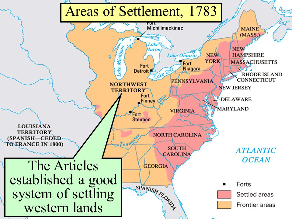The Articles established a good system of settling western lands