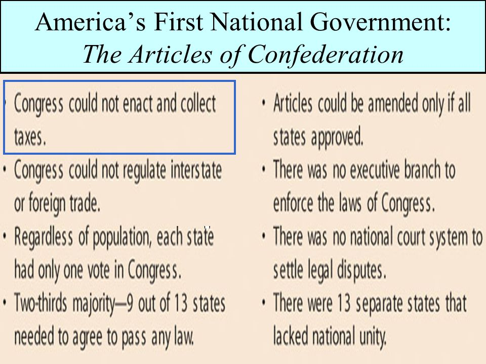 America's First National Government: The Articles of Confederation