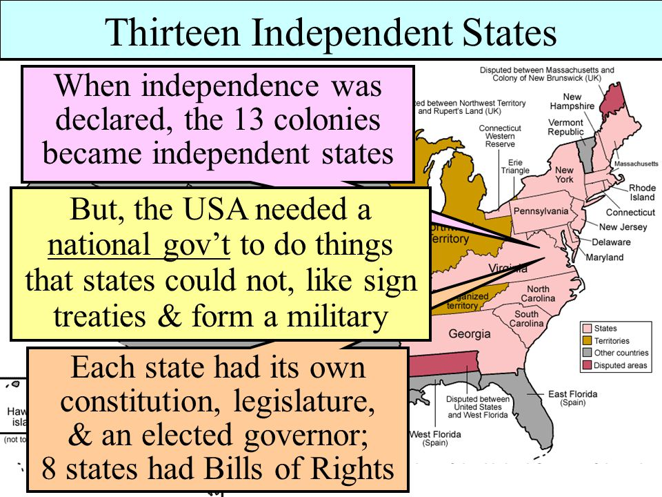 Thirteen Independent States