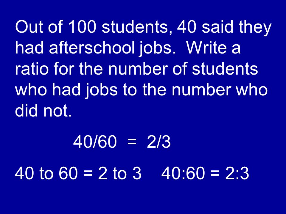 Out of 100 students, 40 said they had afterschool jobs
