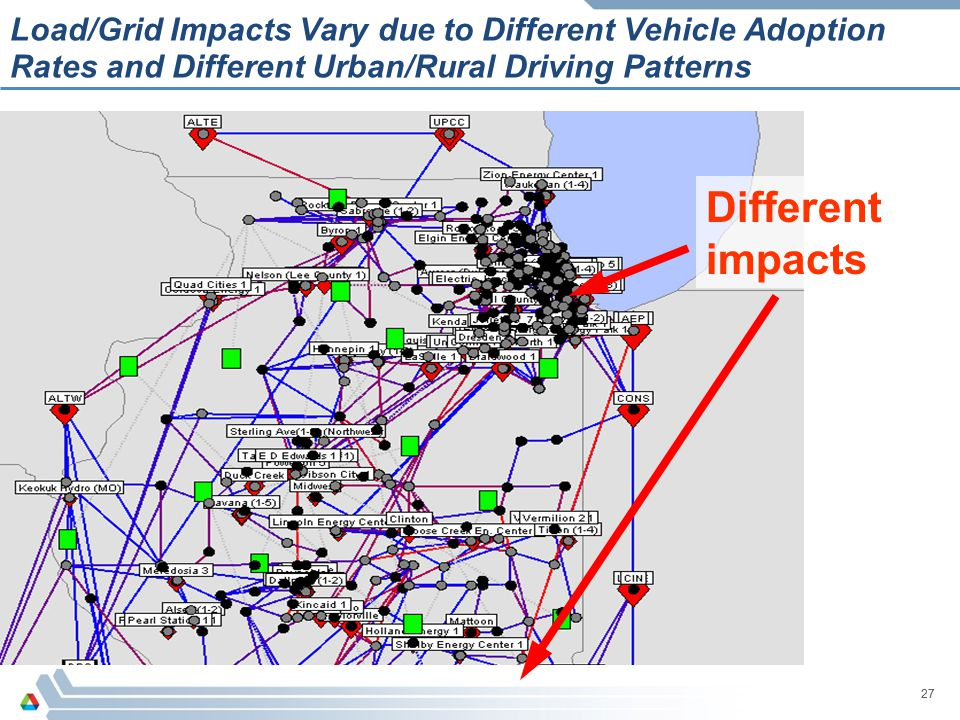 Load/Grid Impacts Vary due to Different Vehicle Adoption Rates and Different Urban/Rural Driving Patterns
