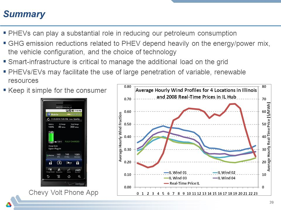 Summary PHEVs can play a substantial role in reducing our petroleum consumption.