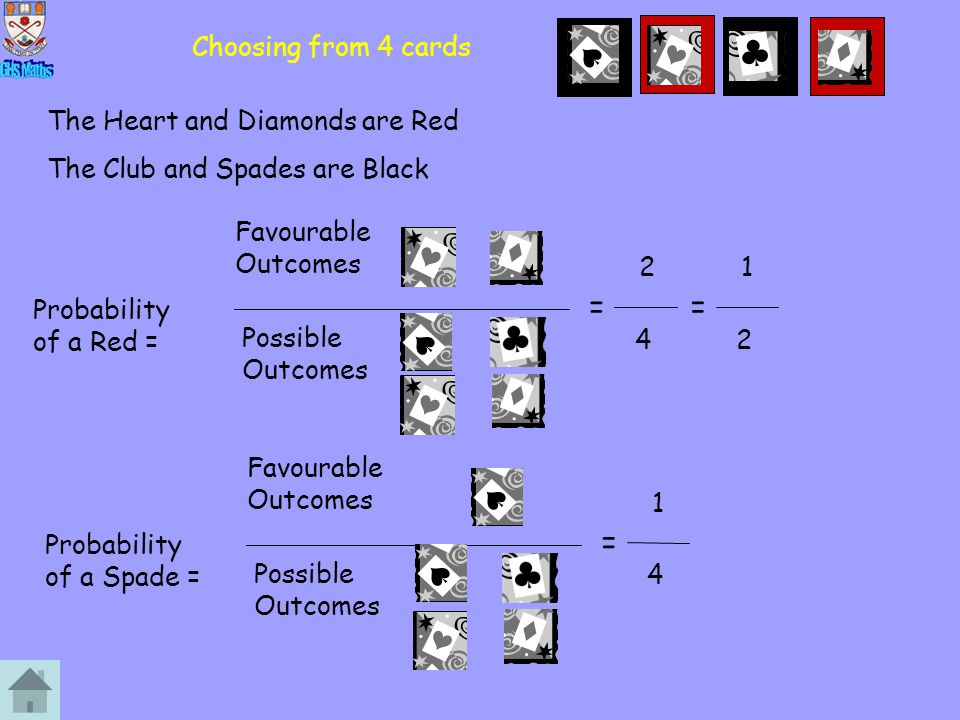 = = = Choosing from 4 cards The Heart and Diamonds are Red