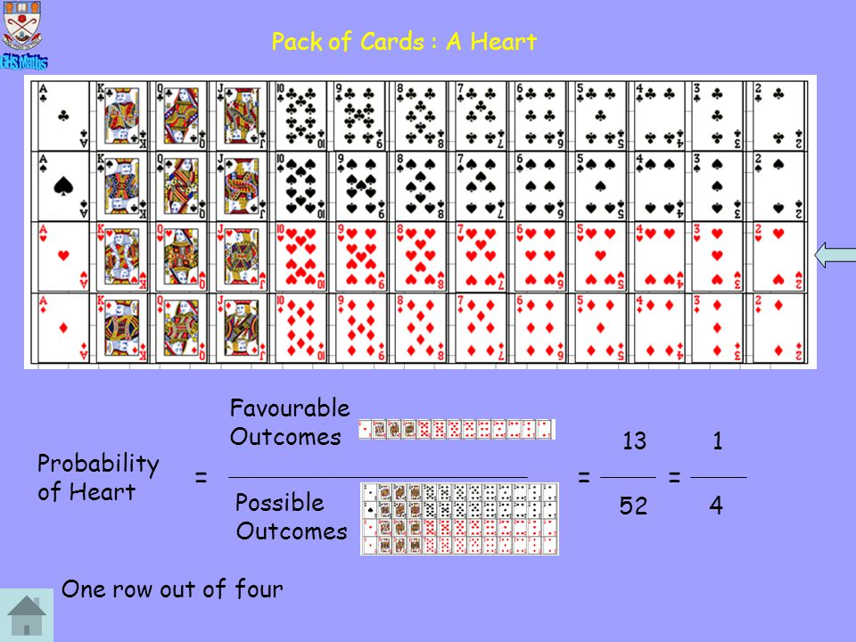 = = = Pack of Cards : A Heart Favourable Outcomes Possible Outcomes 13